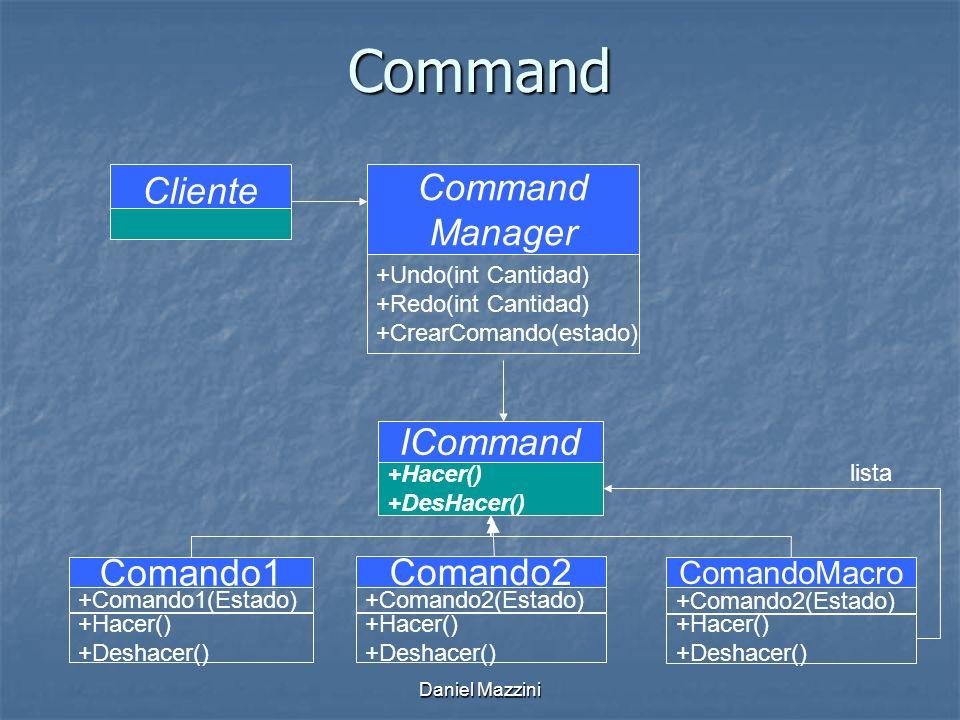 Daniel Mazzini Command Command Manager Cliente +Undo(int Cantidad) +Redo(int Cantidad) +CrearComando(estado) ICommand +Hacer() +DesHacer() Comando1 +Comando1(Estado) +Hacer() +Deshacer() Comando2 +Comando2(Estado) +Hacer() +Deshacer() ComandoMacro +Comando2(Estado) +Hacer() +Deshacer() lista