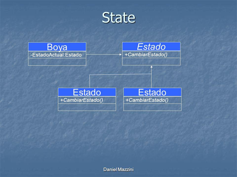 Daniel Mazzini State Boya -EstadoActual:Estado Estado +CambiarEstado() Estado +CambiarEstado() Estado +CambiarEstado()