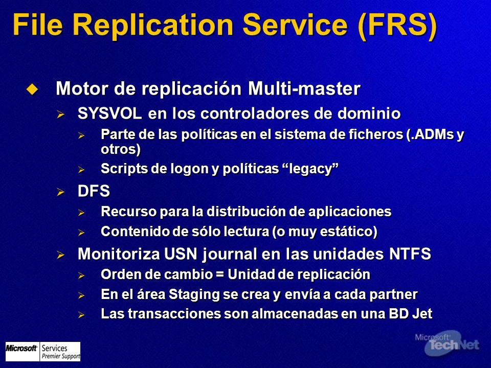 File Replication Service (FRS) Motor de replicación Multi-master Motor de replicación Multi-master SYSVOL en los controladores de dominio SYSVOL en lo