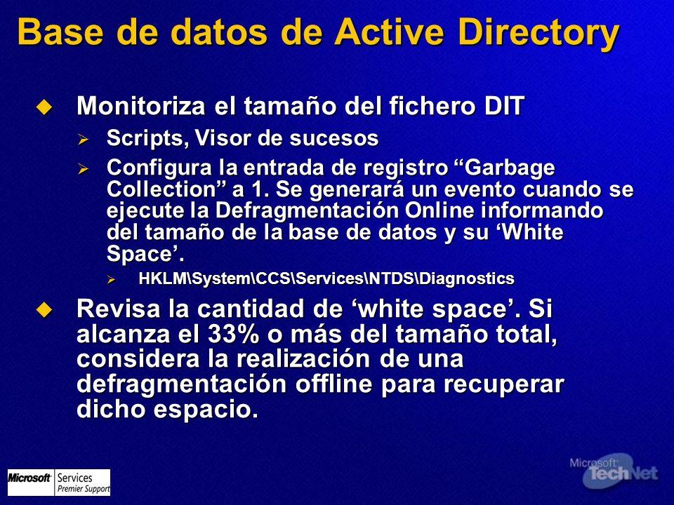 Base de datos de Active Directory Monitoriza el tamaño del fichero DIT Monitoriza el tamaño del fichero DIT Scripts, Visor de sucesos Scripts, Visor d