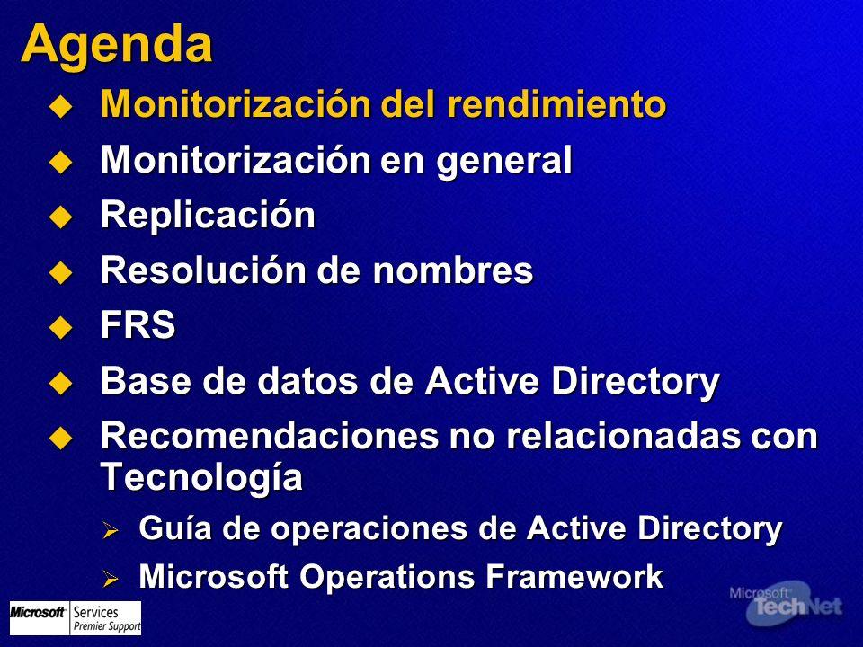 Agenda Monitorización del rendimiento Monitorización del rendimiento Monitorización en general Monitorización en general Replicación Replicación Resol