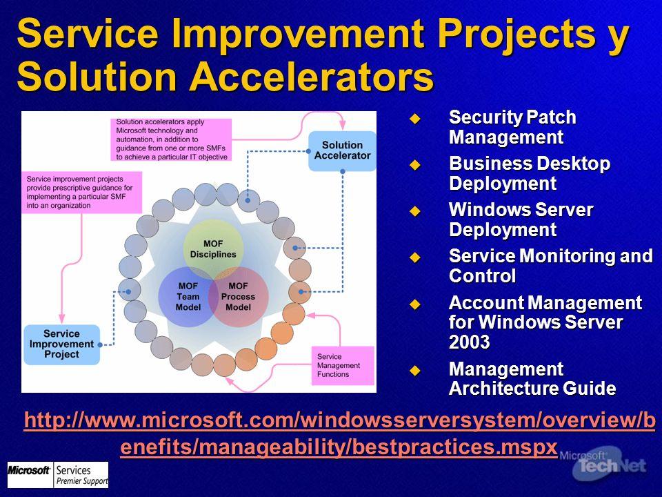 Service Improvement Projects y Solution Accelerators Security Patch Management Security Patch Management Business Desktop Deployment Business Desktop