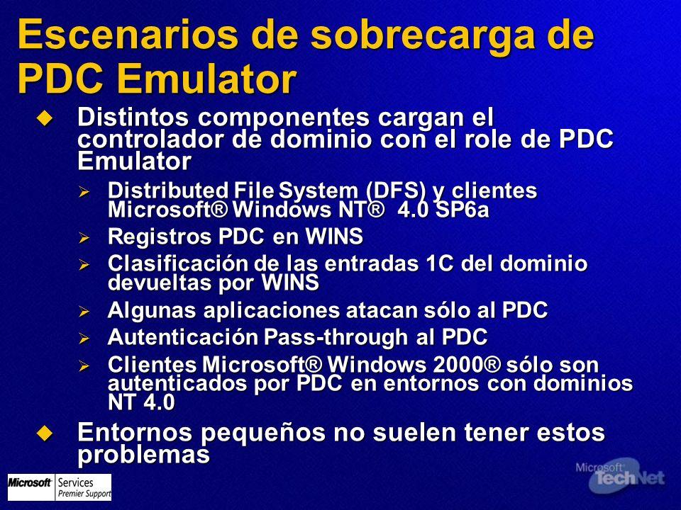 Escenarios de sobrecarga de PDC Emulator Distintos componentes cargan el controlador de dominio con el role de PDC Emulator Distintos componentes carg