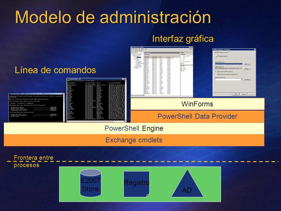 PowerShell Engine Exchange cmdlets AD Registro E2007 Store Frontera entre procesos WinForms PowerShell Data Provider Línea de comandos Interfaz gráfic