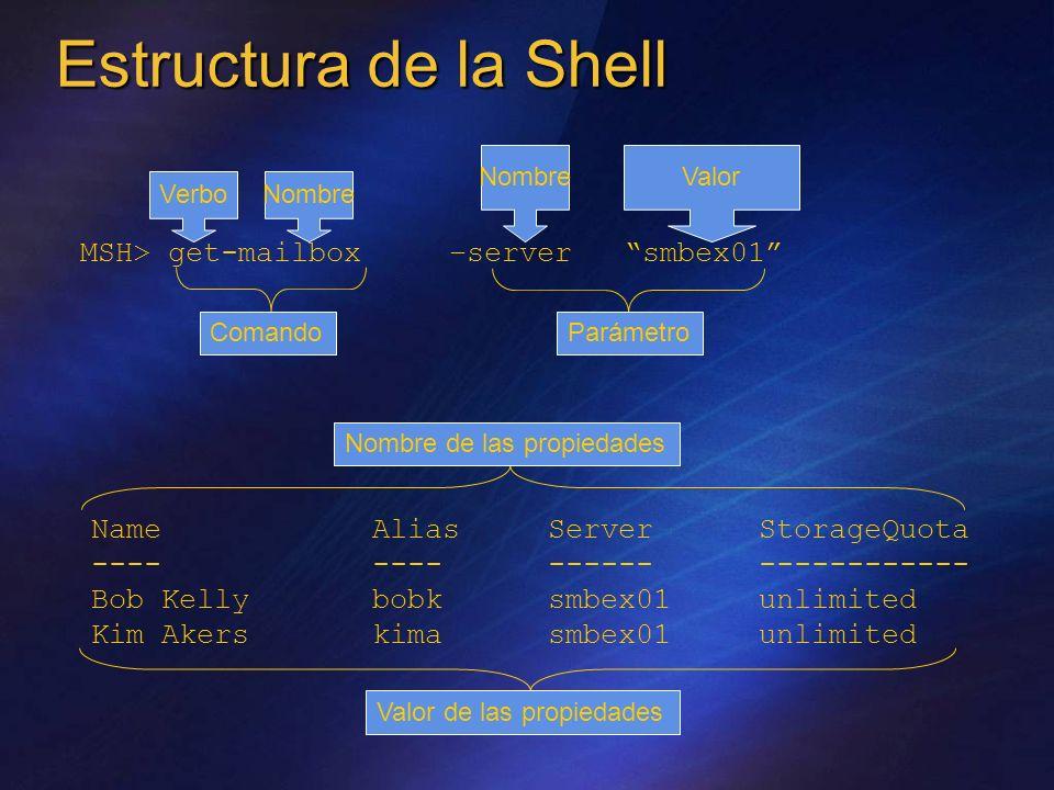 MSH> get-mailbox –server smbex01 VerboNombre Valor ComandoParámetro Estructura de la Shell Nombre de las propiedades Valor de las propiedades Name Ali