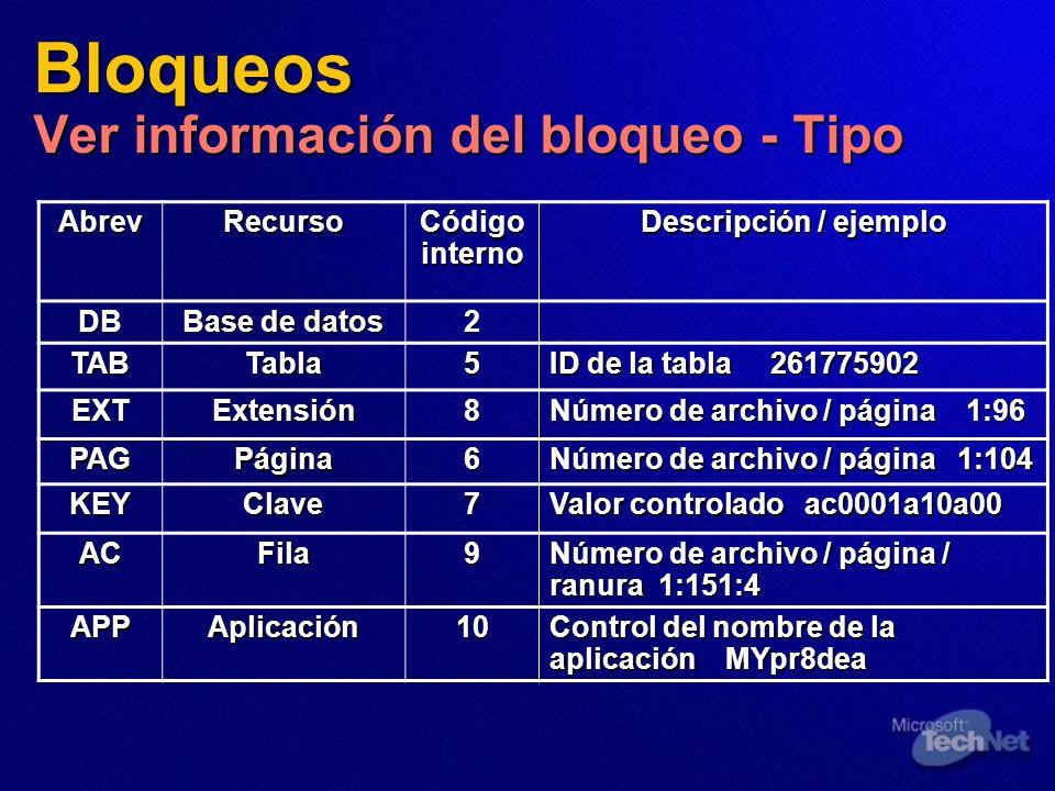 Bloqueos Ver información del bloqueo - Tipo Abrev Recurso Código interno Descripción / ejemplo DB Base de datos 2 TABTabla5 ID de la tabla 261775902 E