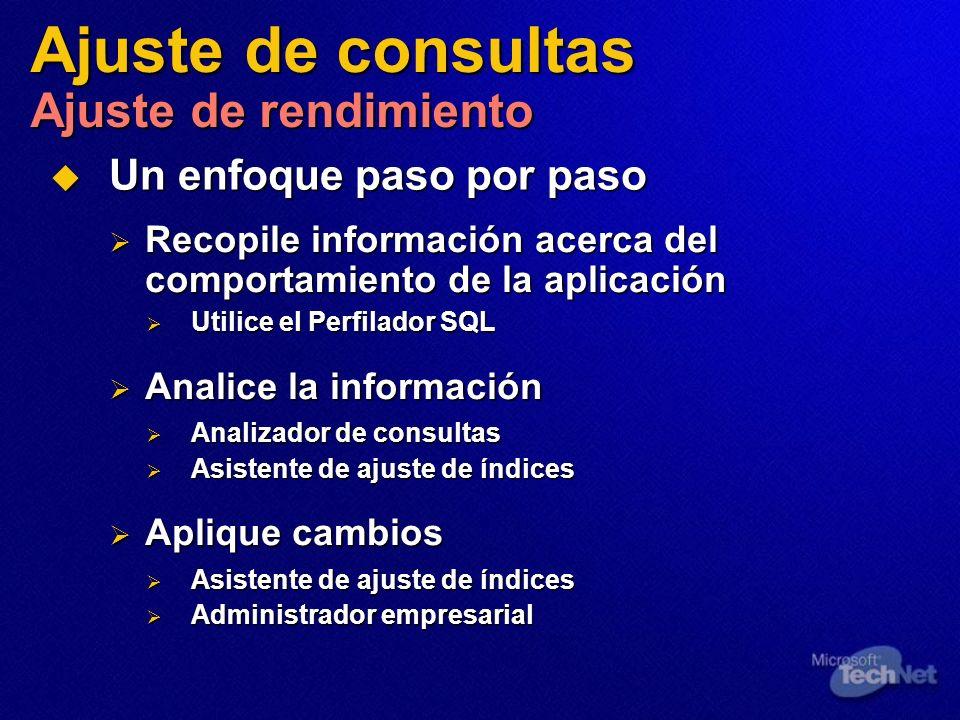 Recopile información acerca del comportamiento de la aplicación Recopile información acerca del comportamiento de la aplicación Utilice el Perfilador