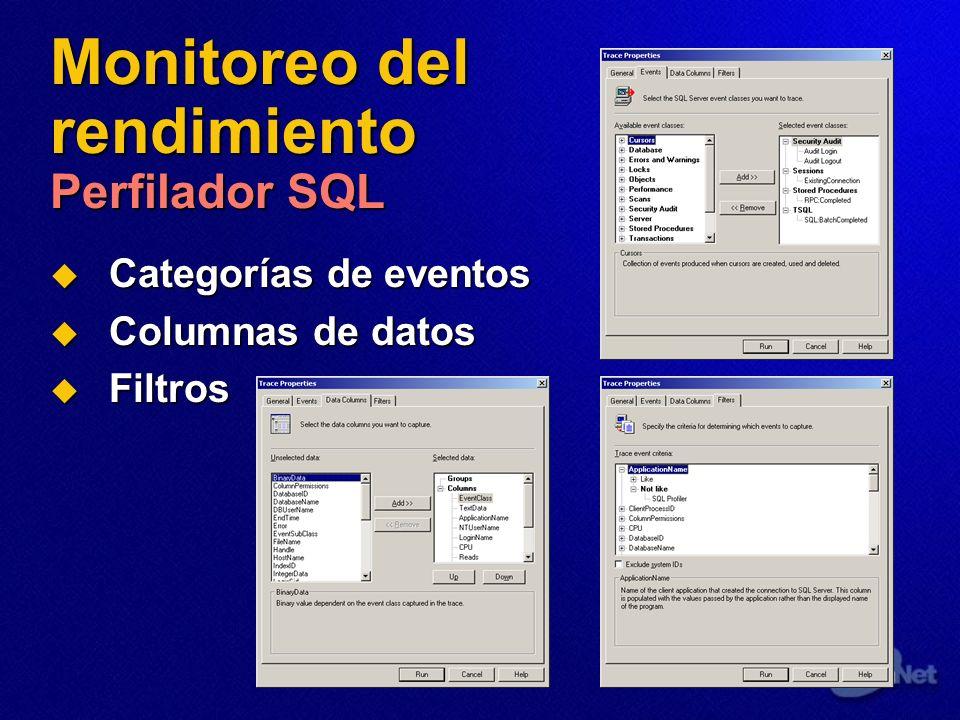 Monitoreo del rendimiento Perfilador SQL Categorías de eventos Categorías de eventos Columnas de datos Columnas de datos Filtros Filtros