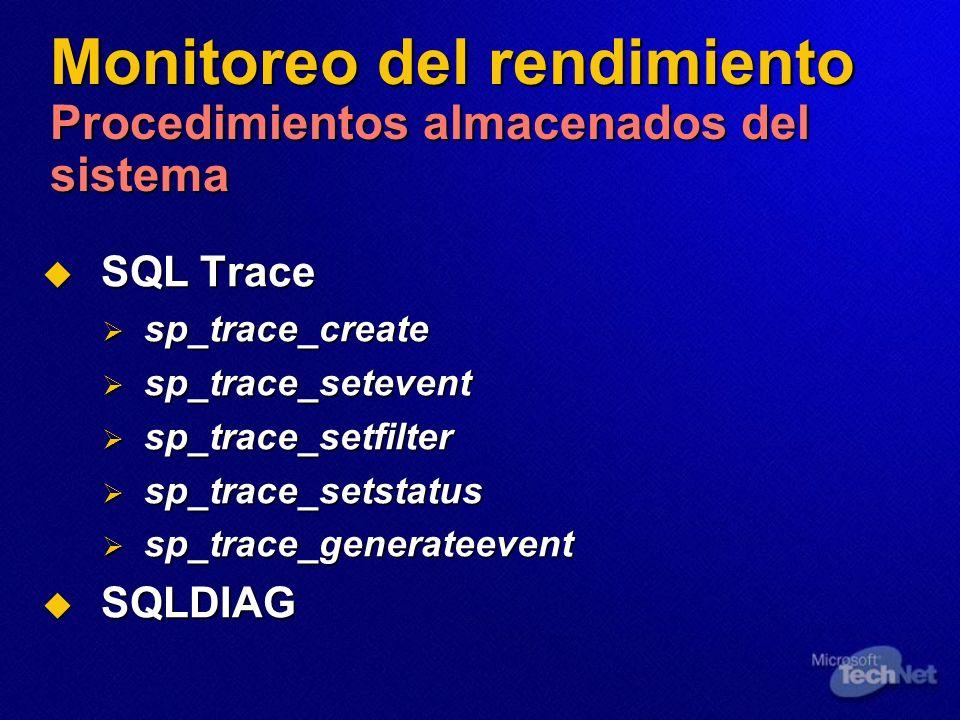 Monitoreo del rendimiento Procedimientos almacenados del sistema SQL Trace SQL Trace sp_trace_create sp_trace_create sp_trace_setevent sp_trace_seteve