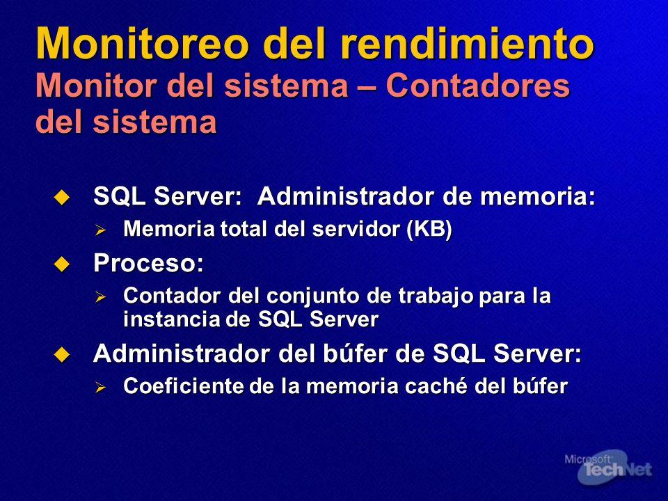 Monitoreo del rendimiento Monitor del sistema – Contadores del sistema SQL Server: Administrador de memoria: SQL Server: Administrador de memoria: Mem