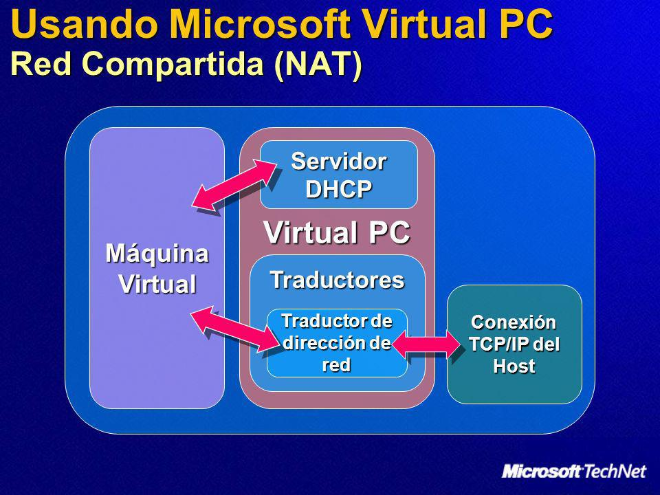 Usando Microsoft Virtual PC Red Compartida (NAT) Máquina Virtual Virtual PC Traductores Traductor de dirección de red Servidor DHCP Conexión TCP/IP de
