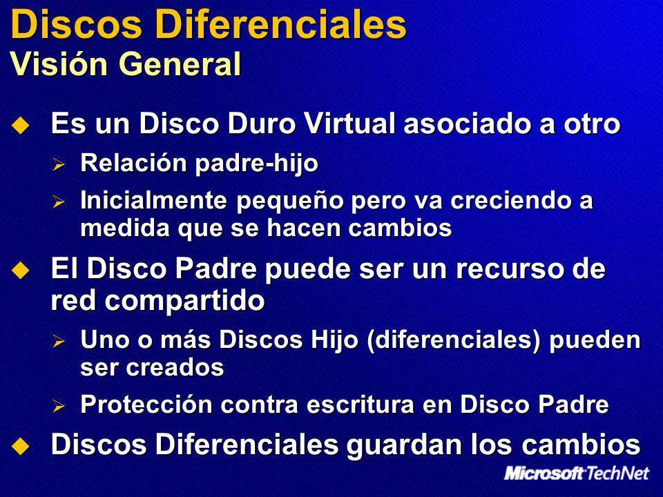 Discos Diferenciales Visión General Es un Disco Duro Virtual asociado a otro Es un Disco Duro Virtual asociado a otro Relación padre-hijo Relación pad