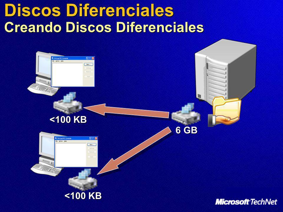 Discos Diferenciales Creando Discos Diferenciales 6 GB <100 KB