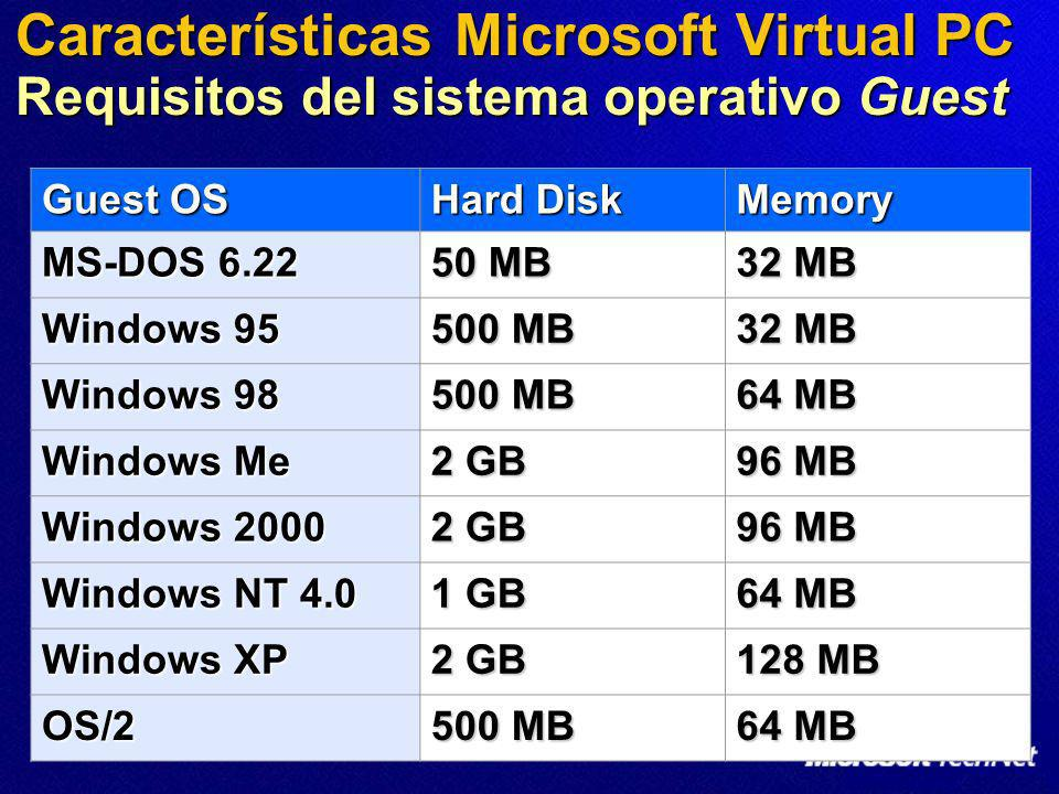 Usando Microsoft Virtual PC Red Virtual Máquina Virtual #1 Máquina Virtual #2 Red Virtual Host NIC Ethernet Externa