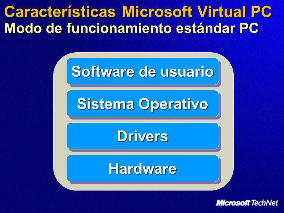 Virtual PC Entorno Virtual (Guest) Entorno físico (Host) Características Microsoft Virtual PC Virtualización Sistema Operativo DriversDrivers Hardware del Host Hardware Virtualizado Drivers de Guest AplicacionesAplicaciones Sistema Operativo