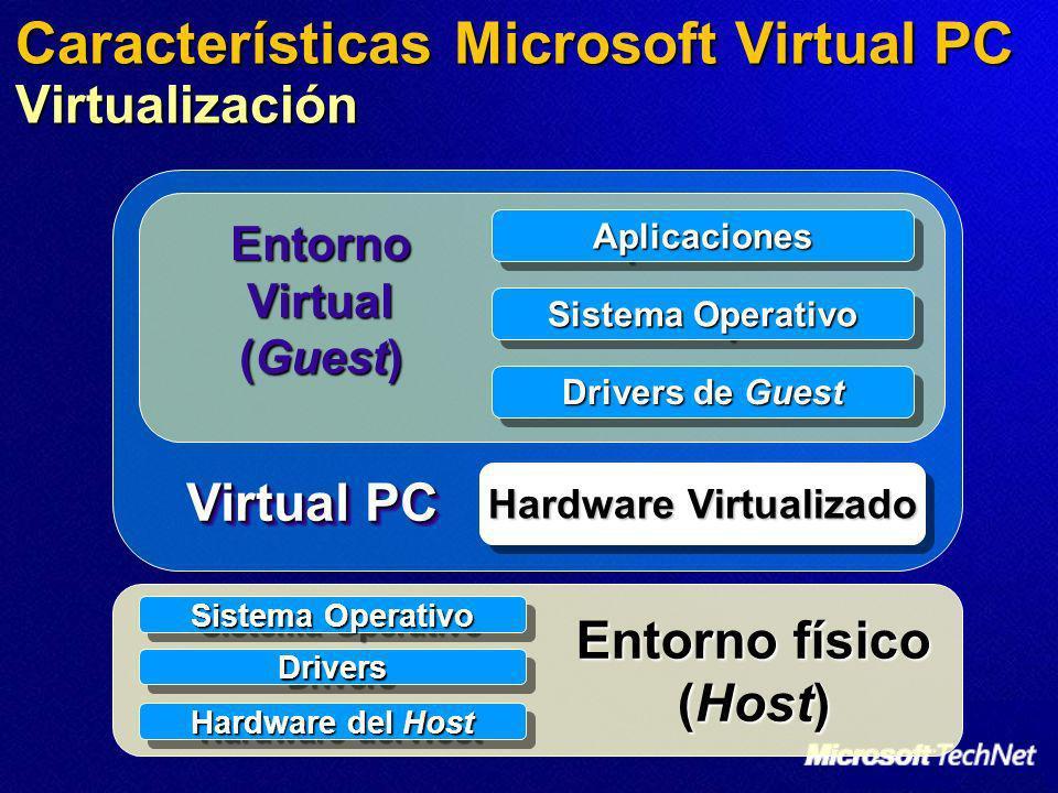 Virtual PC Entorno Virtual (Guest) Entorno físico (Host) Características Microsoft Virtual PC Virtualización Sistema Operativo DriversDrivers Hardware