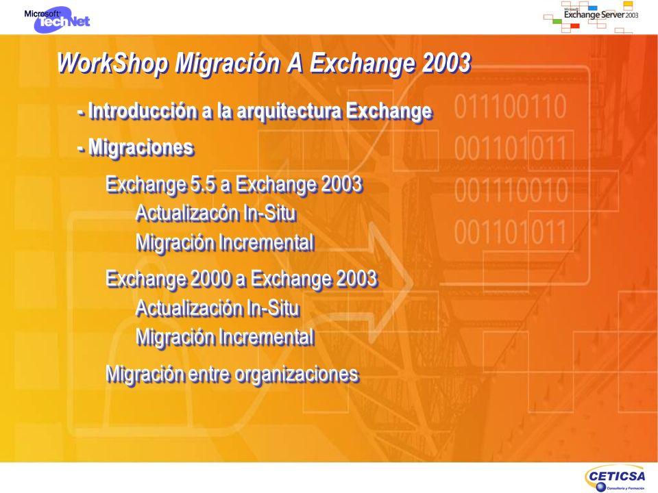- Introducción a la arquitectura Exchange - Migraciones Exchange 5.5 a Exchange 2003 Actualizacón In-Situ Migración Incremental Exchange 2000 a Exchan
