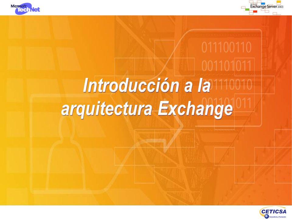 Introducción a la arquitectura Exchange