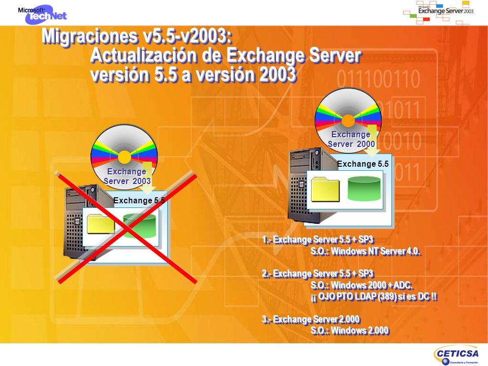 Migraciones v5.5-v2003: Actualización de Exchange Server versión 5.5 a versión 2003 Exchange 5.5 Exchange Server 2003 Exchange Server 2003 Exchange 5.
