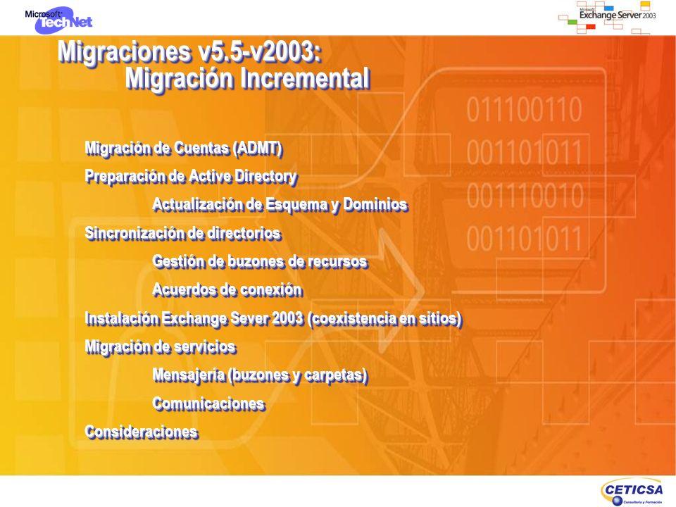 Migraciones v5.5-v2003: Migración Incremental Migración de Cuentas (ADMT) Preparación de Active Directory Actualización de Esquema y Dominios Sincroni