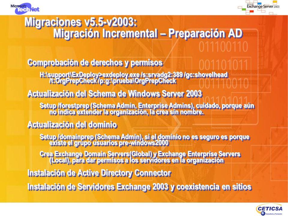 Migraciones v5.5-v2003: Migración Incremental – Preparación AD Comprobación de derechos y permisos H:\support\ExDeploy>exdeploy.exe /s:srvadg2:389 /gc