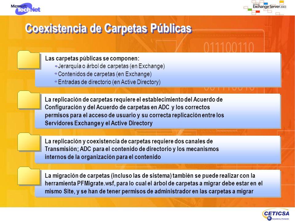 Coexistencia de Carpetas Públicas La replicación de carpetas requiere el establecimiento del Acuerdo de Configuración y del Acuerdo de carpetas en ADC