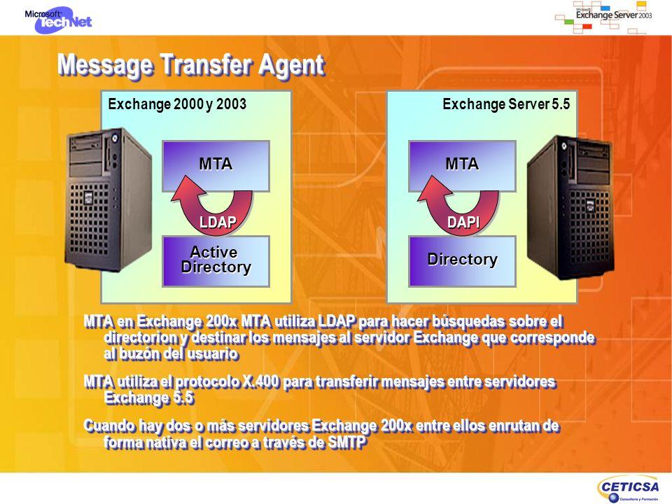 Message Transfer Agent Exchange 2000 y 2003 ActiveDirectory MTA LDAP Exchange Server 5.5 Directory MTA DAPI MTA en Exchange 200x MTA utiliza LDAP para