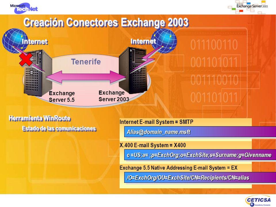 Creación Conectores Exchange 2003 Tenerife InternetInternet Exchange Server 5.5 Exchange Server 2003 InternetInternet Internet E-mail System = SMTPAli