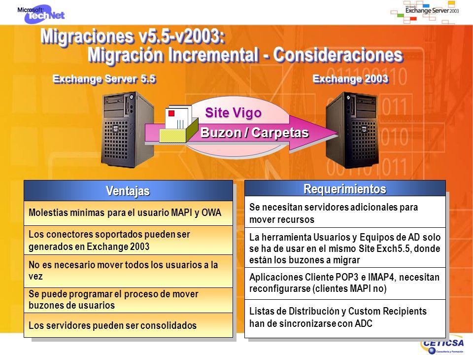 Migraciones v5.5-v2003: Migración Incremental - Consideraciones Exchange Server 5.5 Exchange 2003 Ventajas Molestias mínimas para el usuario MAPI y OW