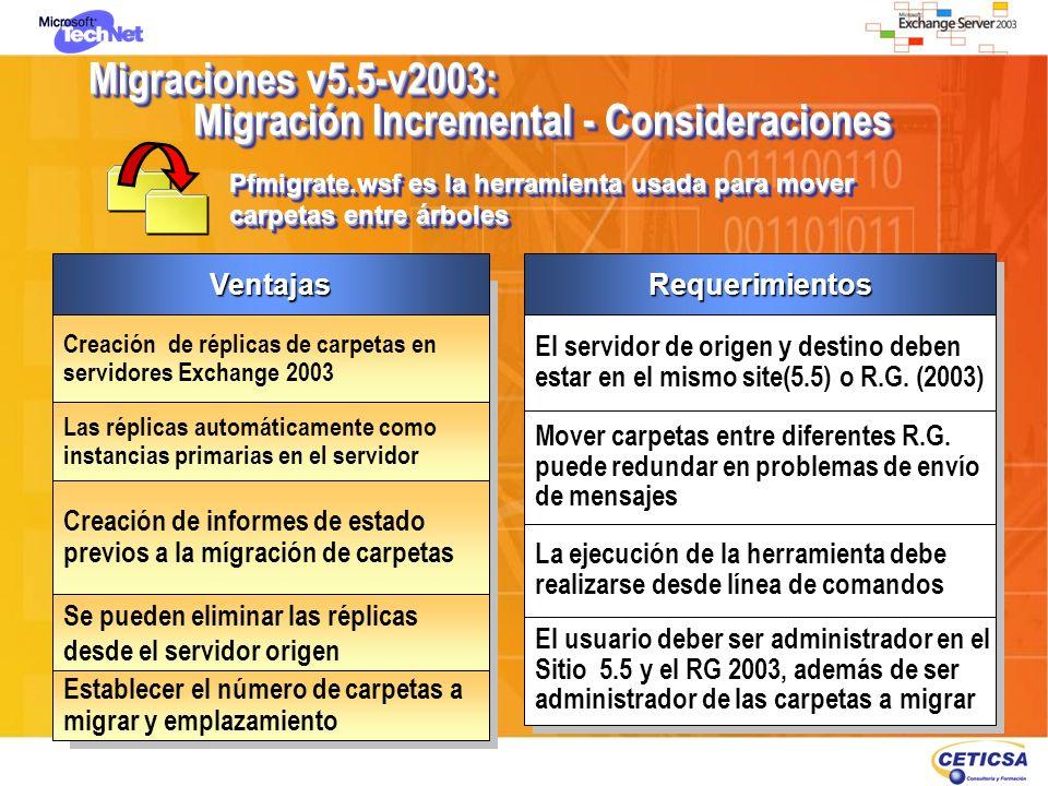 Migraciones v5.5-v2003: Migración Incremental - Consideraciones Pfmigrate.wsf es la herramienta usada para mover carpetas entre árboles Ventajas Creac