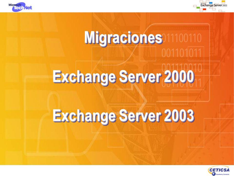 Migraciones Exchange Server 2000 Exchange Server 2003 Migraciones Exchange Server 2000 Exchange Server 2003