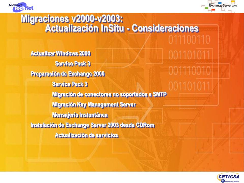 Migraciones v2000-v2003: Actualización InSitu - Consideraciones Actualizar Windows 2000 Service Pack 3 Preparación de Exchange 2000 Service Pack 3 Mig