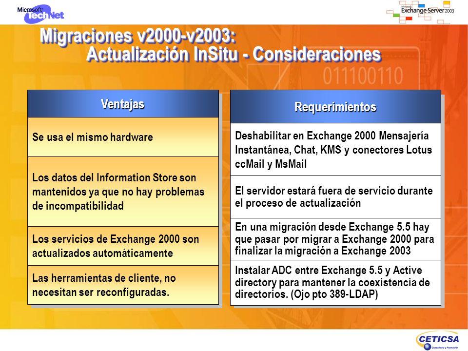 Migraciones v2000-v2003: Actualización InSitu - Consideraciones Ventajas Se usa el mismo hardware Los datos del Information Store son mantenidos ya qu