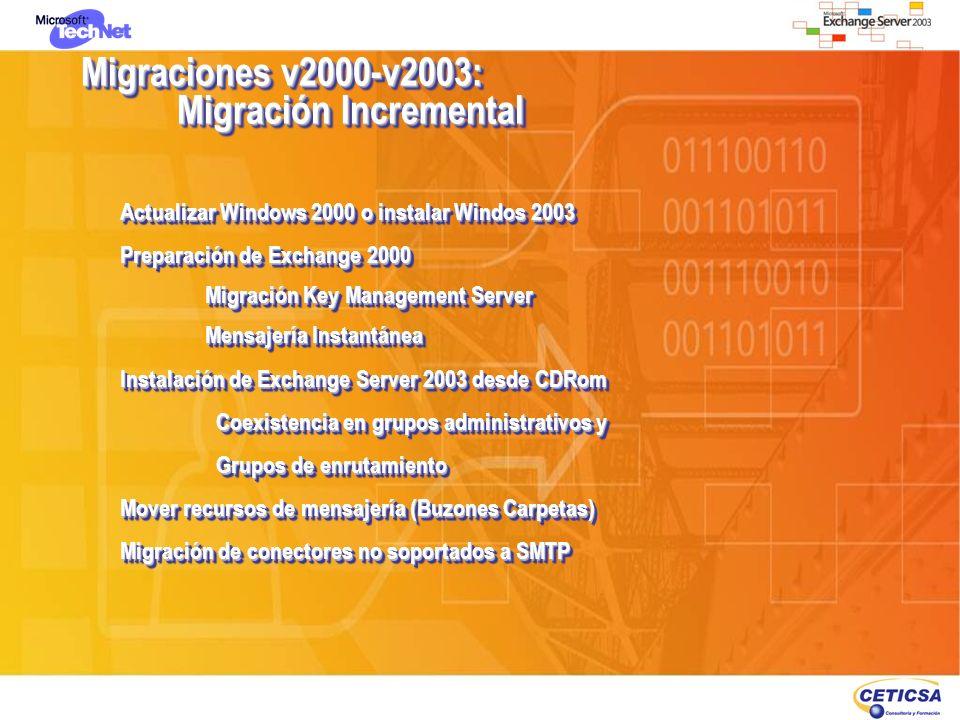 Migraciones v2000-v2003: Migración Incremental Actualizar Windows 2000 o instalar Windos 2003 Preparación de Exchange 2000 Migración Key Management Se