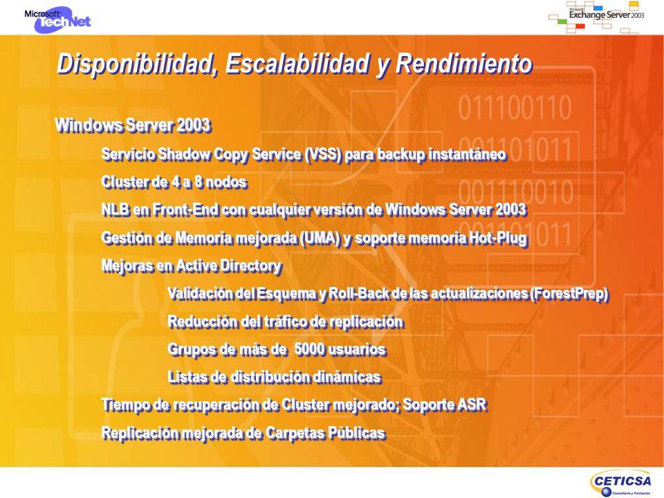 Disponibilidad, Escalabilidad y Rendimiento Windows Server 2003 Servicio Shadow Copy Service (VSS) para backup instantáneo Cluster de 4 a 8 nodos NLB