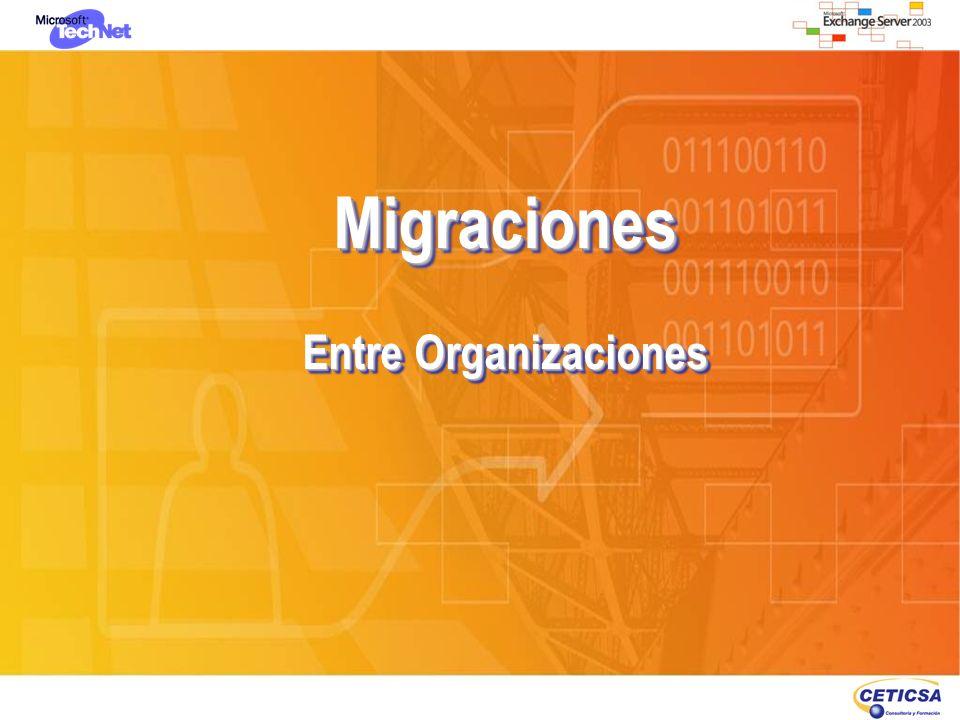 Migraciones Entre Organizaciones Migraciones