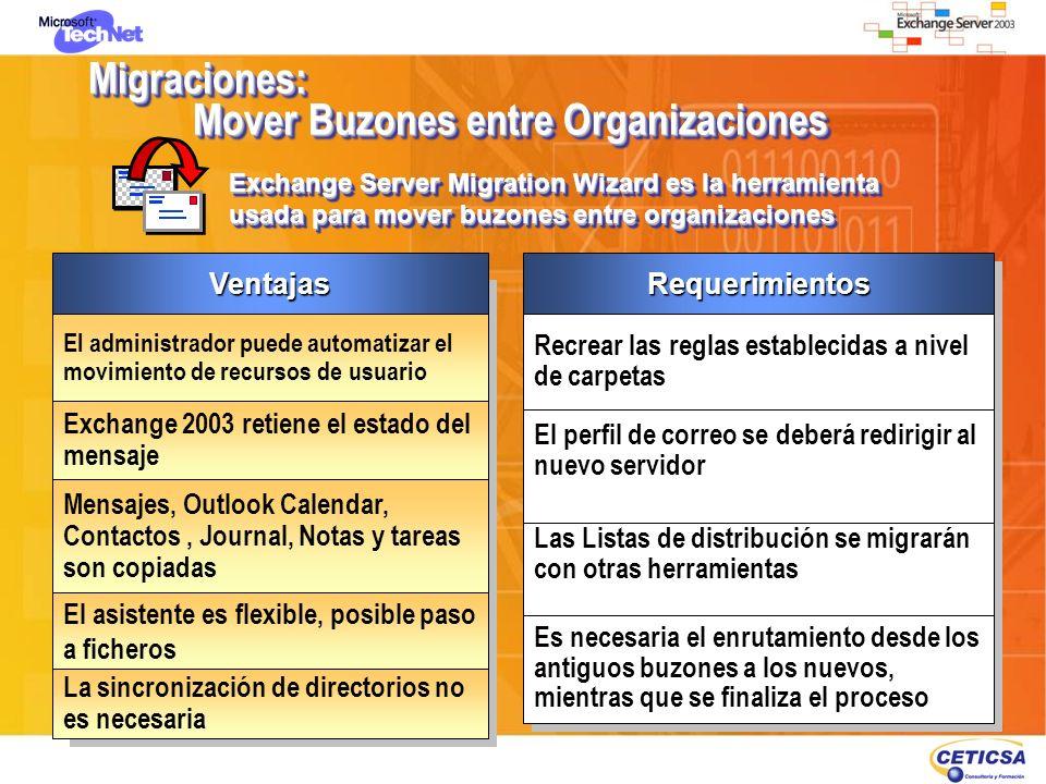 Migraciones: Mover Buzones entre Organizaciones Exchange Server Migration Wizard es la herramienta usada para mover buzones entre organizaciones Venta