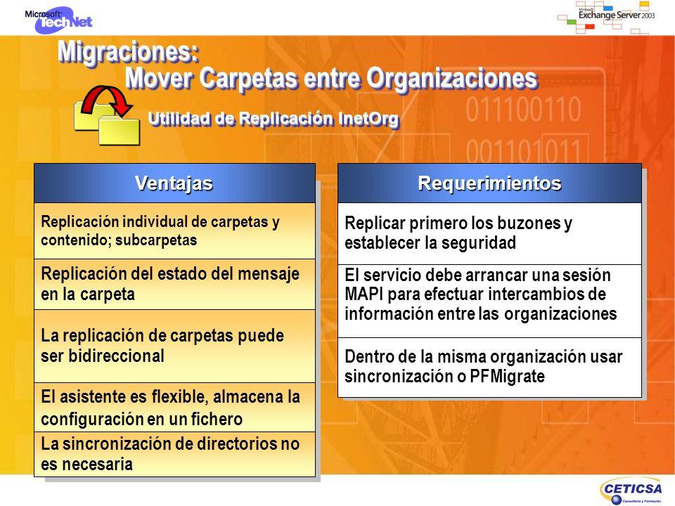 Migraciones: Mover Carpetas entre Organizaciones Utilidad de Replicación InetOrg Ventajas Replicación individual de carpetas y contenido; subcarpetas