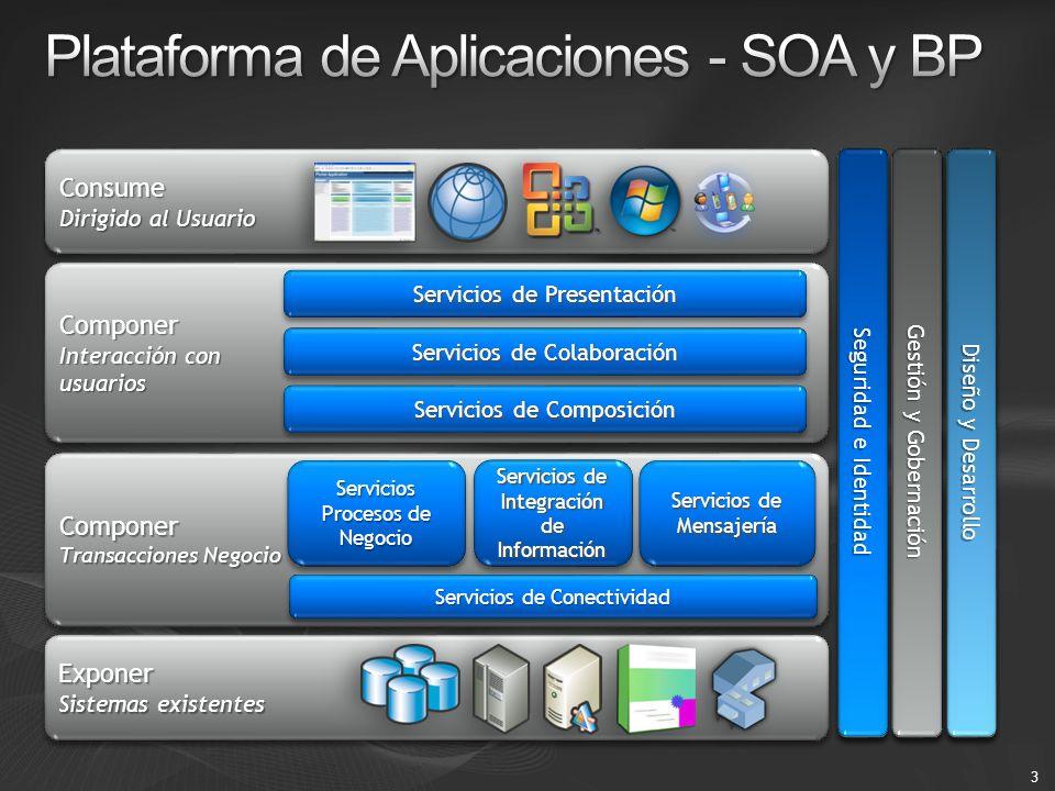 Plataforma SOA WCF y WF como pilares de plataforma SOA Evolución de Plataforma SOA Novedades REST en WCF Novedad integración WF-WCF con Workflow Services 24