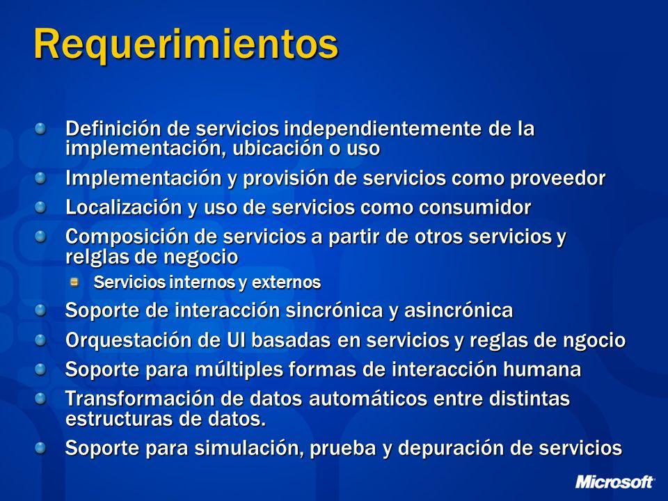 Requerimientos Definición de servicios independientemente de la implementación, ubicación o uso Implementación y provisión de servicios como proveedor