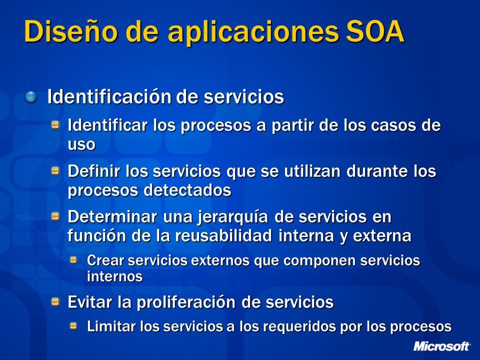 Diseño de aplicaciones SOA Identificación de servicios Identificar los procesos a partir de los casos de uso Definir los servicios que se utilizan dur