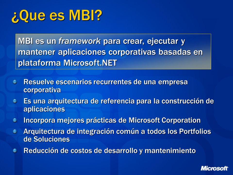¿Que es MBI? Resuelve escenarios recurrentes de una empresa corporativa Es una arquitectura de referencia para la construcción de aplicaciones Incorpo