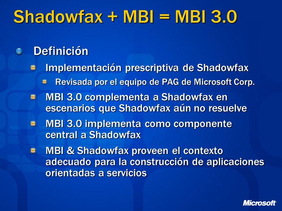 Shadowfax + MBI = MBI 3.0 Definición Implementación prescriptiva de Shadowfax Revisada por el equipo de PAG de Microsoft Corp. MBI 3.0 complementa a S