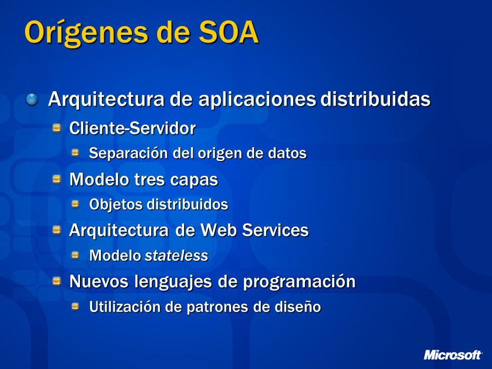 Orígenes de SOA Arquitectura de aplicaciones distribuidas Cliente-Servidor Separación del origen de datos Modelo tres capas Objetos distribuidos Arqui