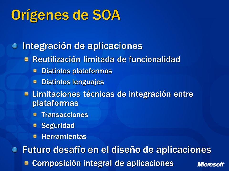 Orígenes de SOA Integración de aplicaciones Reutilización limitada de funcionalidad Distintas plataformas Distintos lenguajes Limitaciones técnicas de