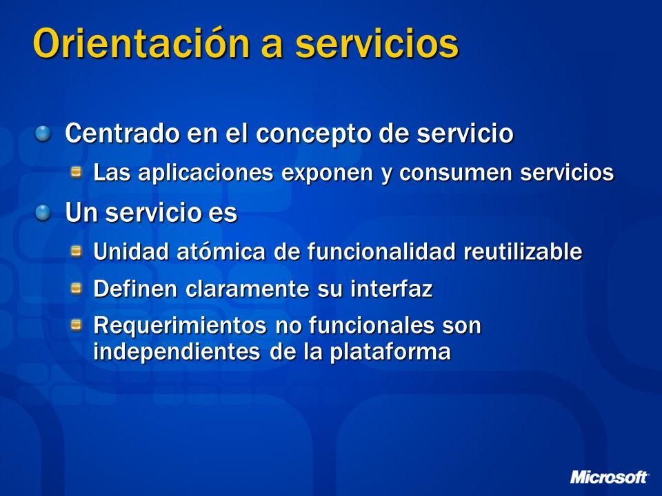 Orientación a servicios Centrado en el concepto de servicio Las aplicaciones exponen y consumen servicios Un servicio es Unidad atómica de funcionalid