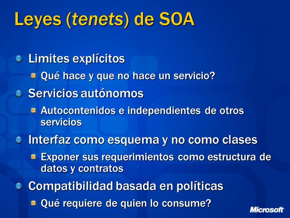 Leyes (tenets) de SOA Limites explícitos Qué hace y que no hace un servicio? Servicios autónomos Autocontenidos e independientes de otros servicios In