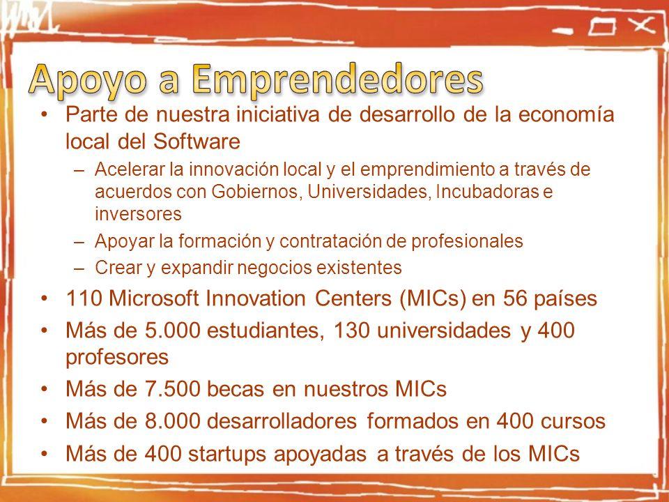Parte de nuestra iniciativa de desarrollo de la economía local del Software –Acelerar la innovación local y el emprendimiento a través de acuerdos con Gobiernos, Universidades, Incubadoras e inversores –Apoyar la formación y contratación de profesionales –Crear y expandir negocios existentes 110 Microsoft Innovation Centers (MICs) en 56 países Más de 5.000 estudiantes, 130 universidades y 400 profesores Más de 7.500 becas en nuestros MICs Más de 8.000 desarrolladores formados en 400 cursos Más de 400 startups apoyadas a través de los MICs