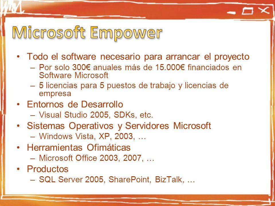 Todo el software necesario para arrancar el proyecto –Por solo 300 anuales más de 15.000 financiados en Software Microsoft –5 licencias para 5 puestos de trabajo y licencias de empresa Entornos de Desarrollo –Visual Studio 2005, SDKs, etc.