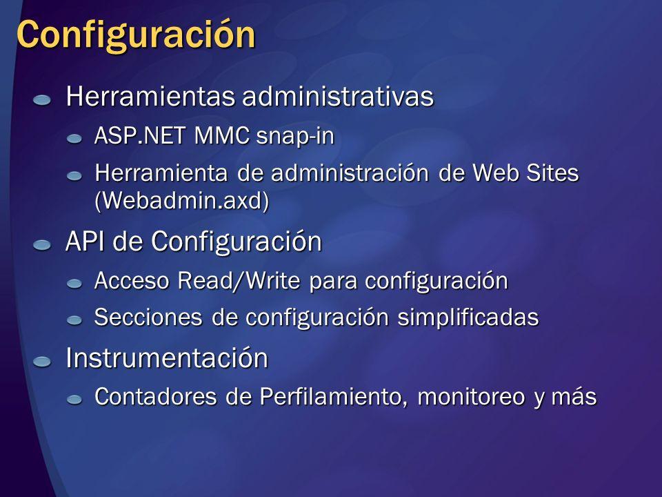 Configuración Herramientas administrativas ASP.NET MMC snap-in Herramienta de administración de Web Sites (Webadmin.axd) API de Configuración Acceso R